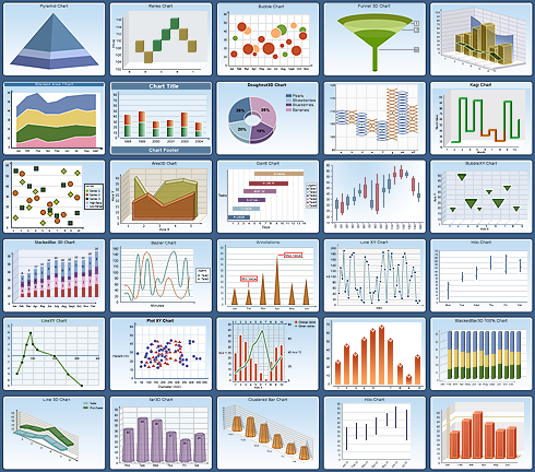 different types of charts - Text
