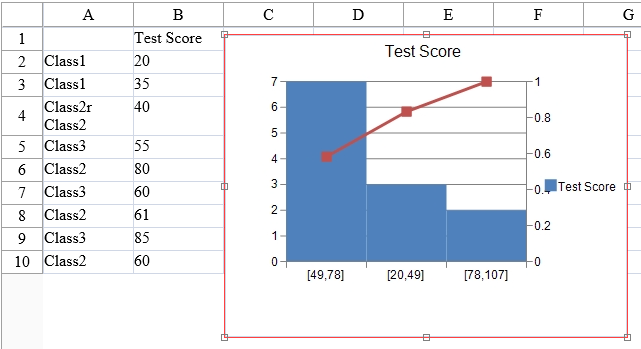 Pareto charts individual values are represented in descending order by bars and the cumulative total is represented by the line the pareto chart is used to highlight the ccuart Image collections